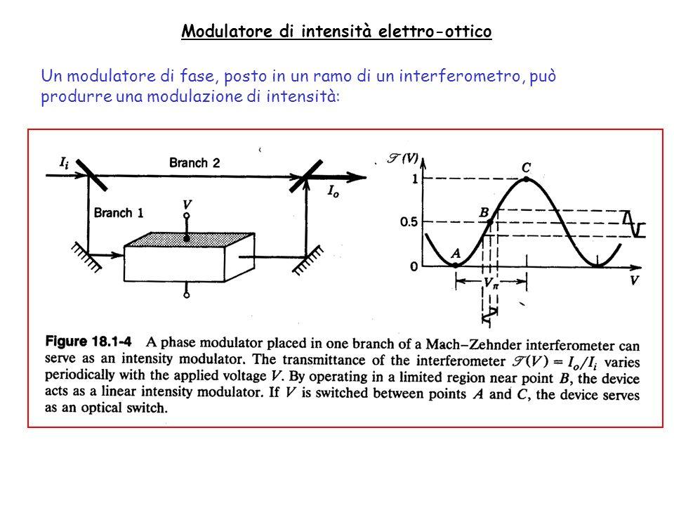 Modulatore di intensità elettro-ottico Un modulatore di fase, posto in un ramo di un interferometro, può produrre una modulazione di intensità: