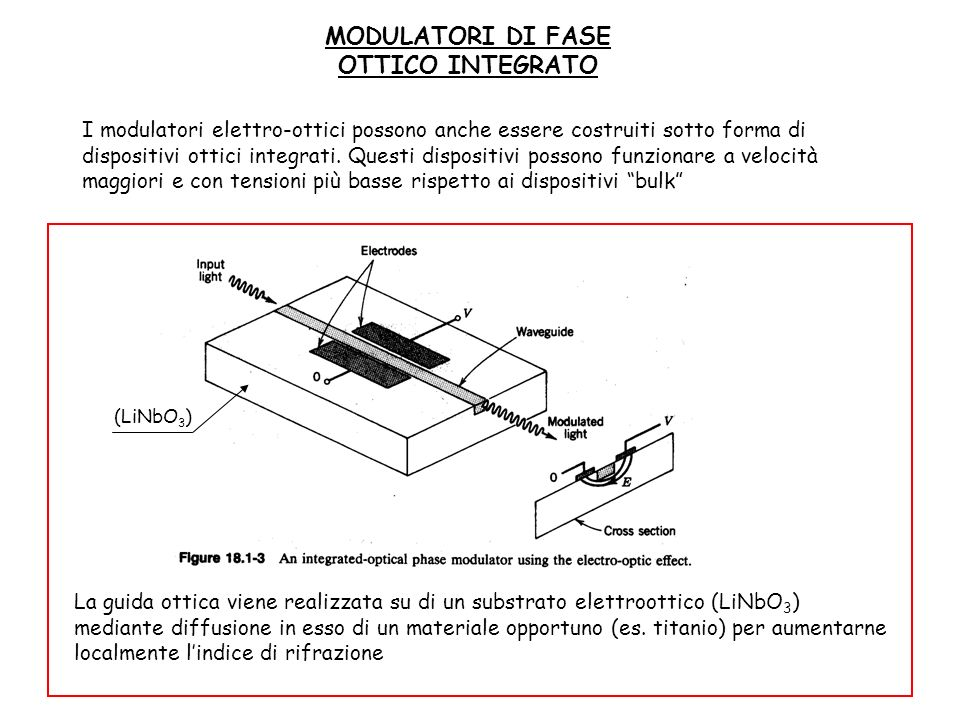 I modulatori elettro-ottici possono anche essere costruiti sotto forma di dispositivi ottici integrati. Questi dispositivi possono funzionare a veloci