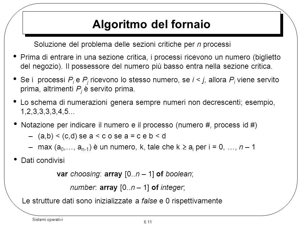 6.11 Sistemi operativi Algoritmo del fornaio Prima di entrare in una sezione critica, i processi ricevono un numero (biglietto del negozio). Il posses