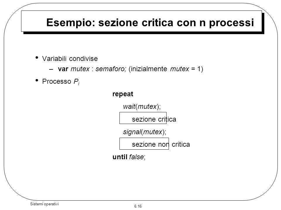 6.16 Sistemi operativi Esempio: sezione critica con n processi Variabili condivise –var mutex : semaforo; (inizialmente mutex = 1) Processo P i repeat