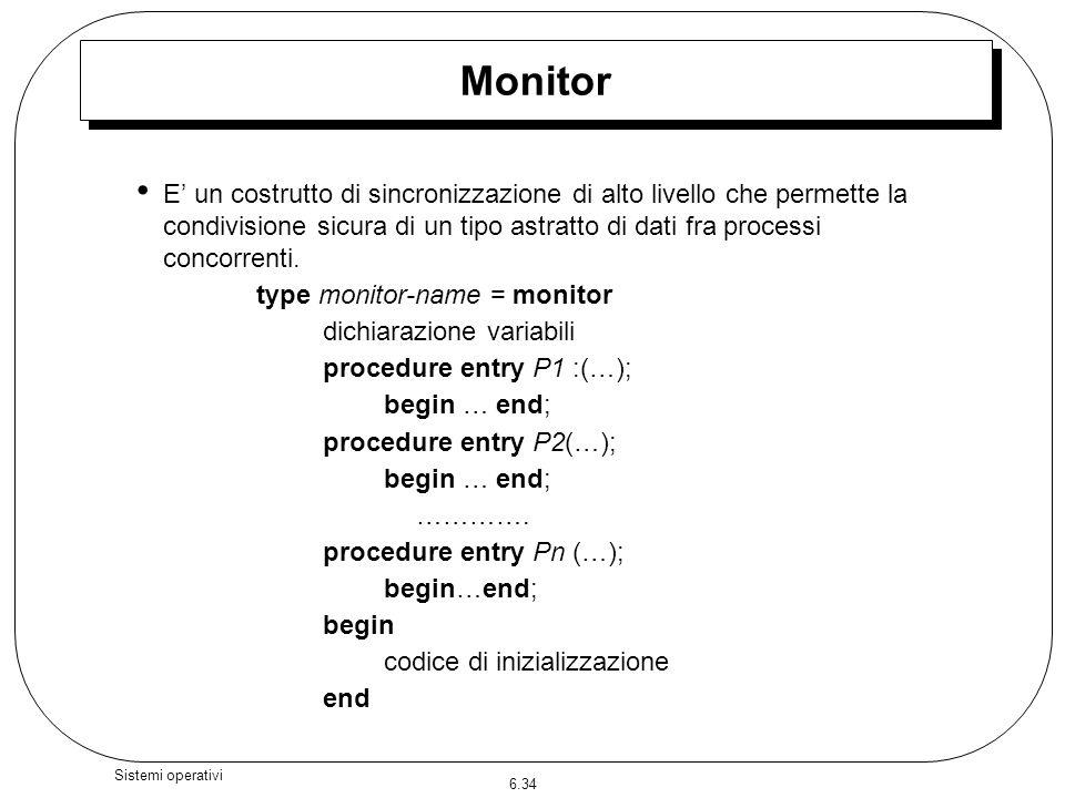 6.34 Sistemi operativi E un costrutto di sincronizzazione di alto livello che permette la condivisione sicura di un tipo astratto di dati fra processi