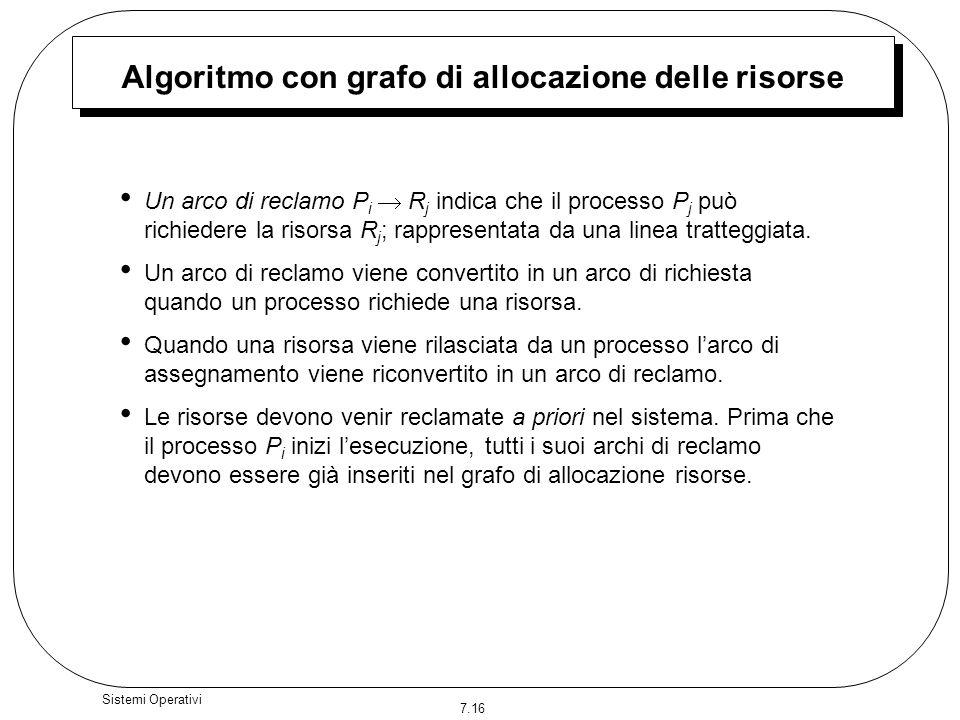 7.16 Sistemi Operativi Algoritmo con grafo di allocazione delle risorse Un arco di reclamo P i R j indica che il processo P j può richiedere la risors