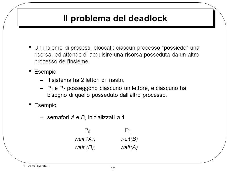 7.33 Sistemi Operativi Impiego dellalgoritmo di rilevamento Quando e quanto spesso chiamare lalgoritmo di rilevamento dipende da: –Frequenza (presunta) con la quale si verifica un deadlock –Numero di processi che vengono eventualmente influenzati da tale deadlock Se lalgoritmo viene richiamato in momenti arbitrari ci possono essere vari cicli nel grafo delle risorse e quindi non si può dire quale dei processi coinvolti nel ciclo abbia causato il deadlock.