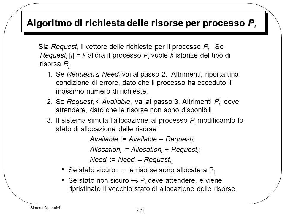 7.21 Sistemi Operativi Algoritmo di richiesta delle risorse per processo P i Sia Request i il vettore delle richieste per il processo P i. Se Request