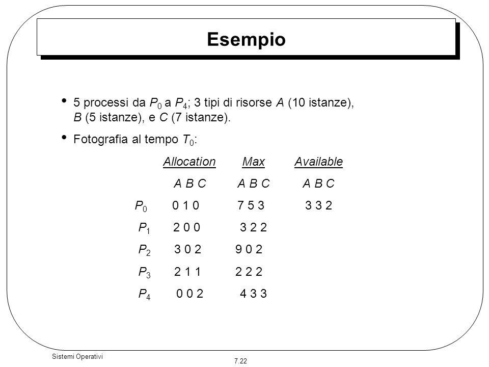 7.22 Sistemi Operativi Esempio 5 processi da P 0 a P 4 ; 3 tipi di risorse A (10 istanze), B (5 istanze), e C (7 istanze). Fotografia al tempo T 0 : A