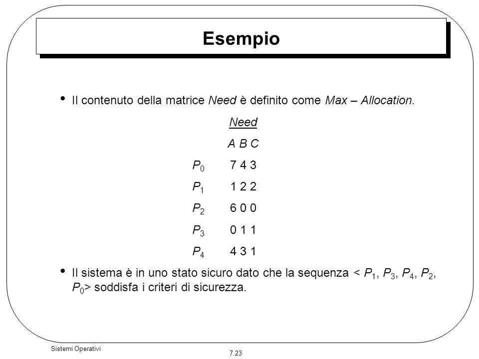 7.23 Sistemi Operativi Esempio Il contenuto della matrice Need è definito come Max – Allocation. Need A B C P 0 7 4 3 P 1 1 2 2 P 2 6 0 0 P 3 0 1 1 P