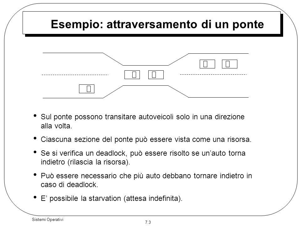 7.3 Sistemi Operativi Esempio: attraversamento di un ponte Sul ponte possono transitare autoveicoli solo in una direzione alla volta. Ciascuna sezione