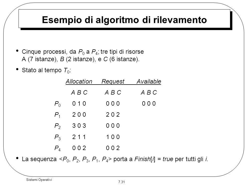 7.31 Sistemi Operativi Esempio di algoritmo di rilevamento Cinque processi, da P 0 a P 4 ; tre tipi di risorse A (7 istanze), B (2 istanze), e C (6 is