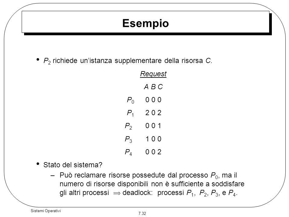 7.32 Sistemi Operativi Esempio P 2 richiede unistanza supplementare della risorsa C. Request A B C P 0 0 0 0 P 1 2 0 2 P 2 0 0 1 P 3 1 0 0 P 4 0 0 2 S