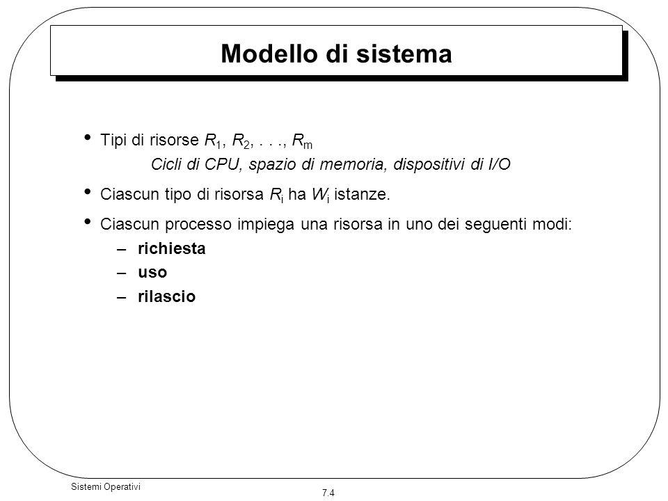 7.4 Sistemi Operativi Modello di sistema Tipi di risorse R 1, R 2,..., R m Cicli di CPU, spazio di memoria, dispositivi di I/O Ciascun tipo di risorsa