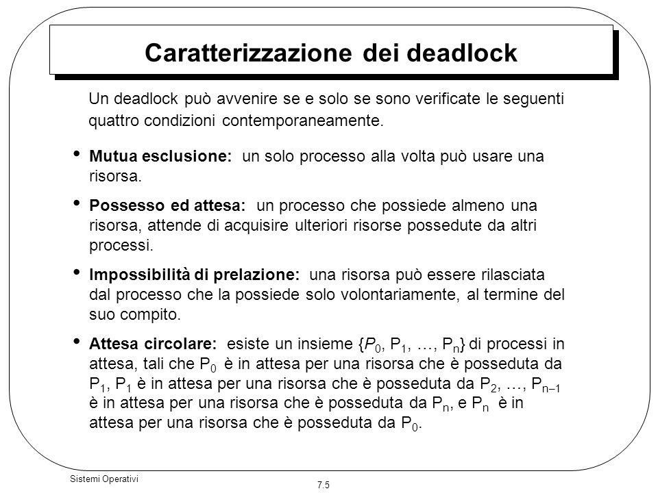 7.5 Sistemi Operativi Caratterizzazione dei deadlock Mutua esclusione: un solo processo alla volta può usare una risorsa. Possesso ed attesa: un proce