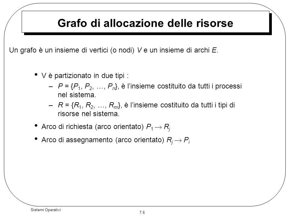 7.6 Sistemi Operativi Grafo di allocazione delle risorse V è partizionato in due tipi : –P = {P 1, P 2, …, P n }, è linsieme costituito da tutti i pro