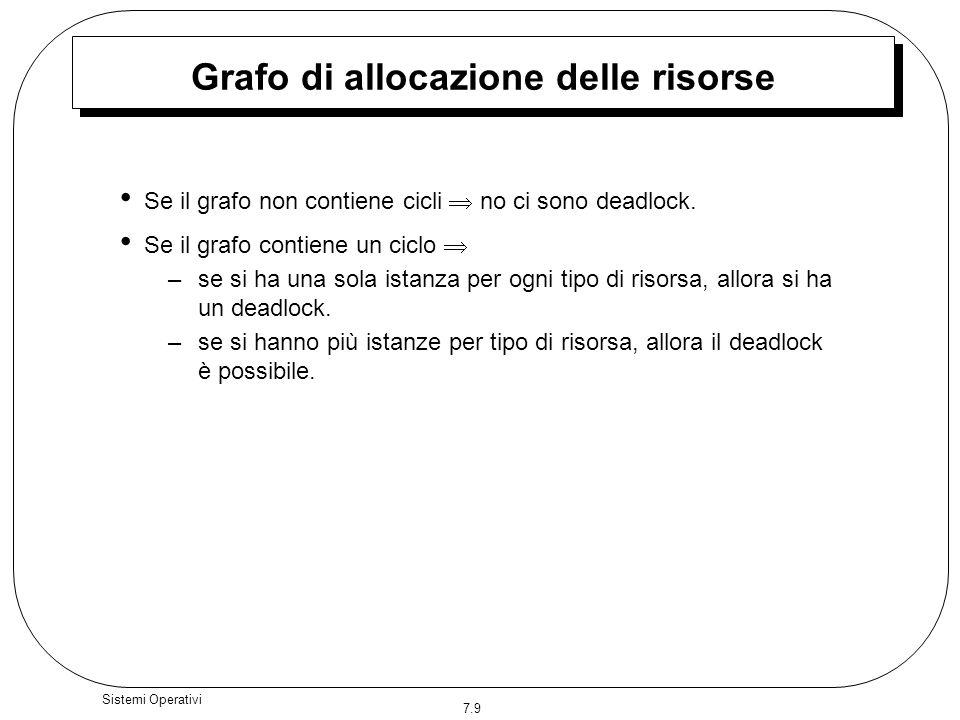 7.9 Sistemi Operativi Grafo di allocazione delle risorse Se il grafo non contiene cicli no ci sono deadlock. Se il grafo contiene un ciclo –se si ha u