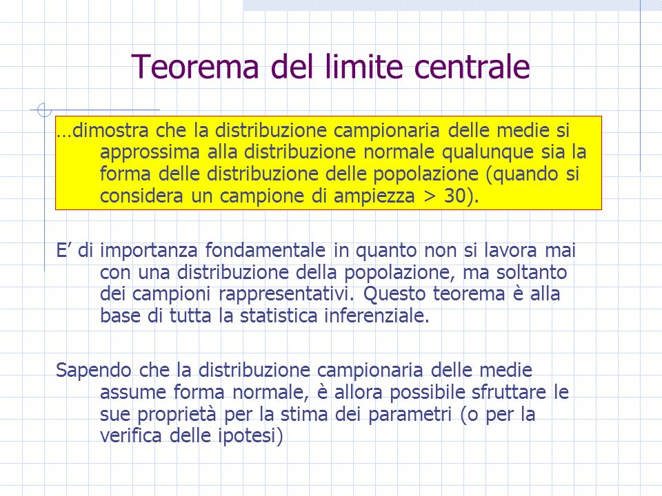 Teorema del limite centrale …dimostra che la distribuzione campionaria delle medie si approssima alla distribuzione normale qualunque sia la forma delle distribuzione delle popolazione (quando si considera un campione di ampiezza > 30).