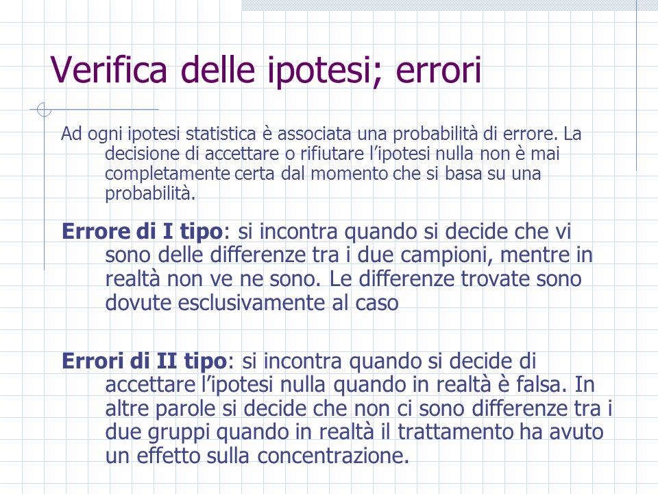Verifica delle ipotesi; errori Ad ogni ipotesi statistica è associata una probabilità di errore. La decisione di accettare o rifiutare lipotesi nulla
