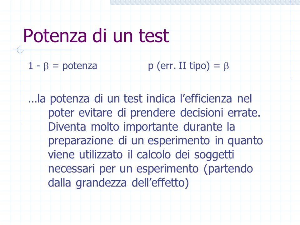 Potenza di un test 1 - = potenzap (err. II tipo) = …la potenza di un test indica lefficienza nel poter evitare di prendere decisioni errate. Diventa m