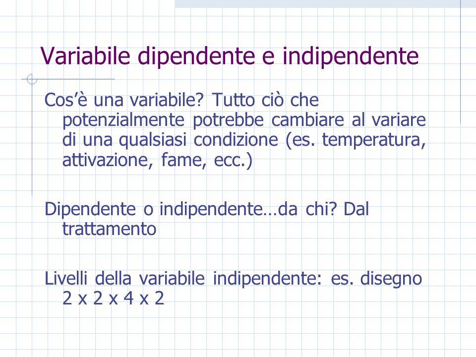 Variabile dipendente e indipendente Cosè una variabile? Tutto ciò che potenzialmente potrebbe cambiare al variare di una qualsiasi condizione (es. tem