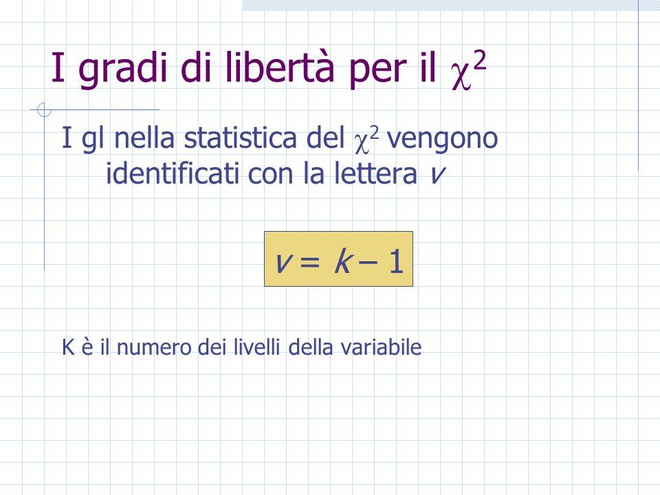 I gradi di libertà per il 2 I gl nella statistica del 2 vengono identificati con la lettera v v = k – 1 K è il numero dei livelli della variabile