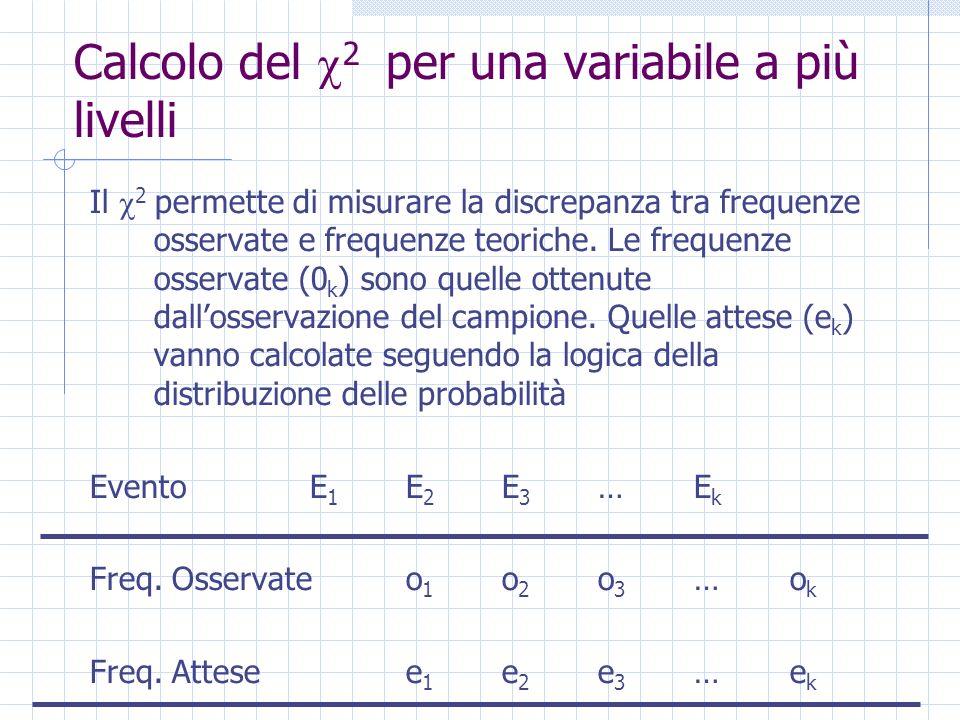 Calcolo del 2 per una variabile a più livelli Il 2 permette di misurare la discrepanza tra frequenze osservate e frequenze teoriche.