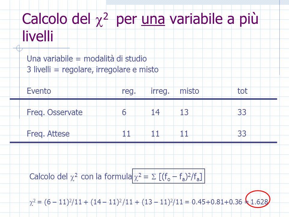 Calcolo del 2 per una variabile a più livelli Una variabile = modalità di studio 3 livelli = regolare, irregolare e misto Eventoreg.irreg.mistotot Fre