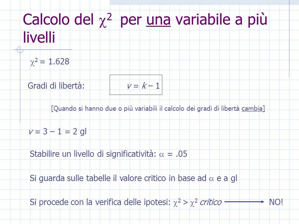 Calcolo del 2 per una variabile a più livelli 2 = 1.628 Gradi di libertà: v = k – 1 [Quando si hanno due o più variabili il calcolo dei gradi di libertà cambia] v = 3 – 1 = 2 gl Stabilire un livello di significatività: =.05 Si guarda sulle tabelle il valore critico in base ad e a gl Si procede con la verifica delle ipotesi: 2 > 2 criticoNO!