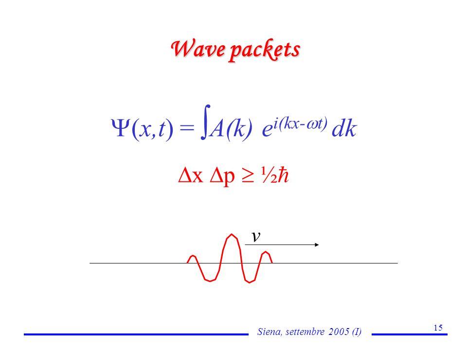 Siena, settembre 2005 (I) 15 Wave packets (x,t) = A(k) e i(kx- t) dk v x p ½