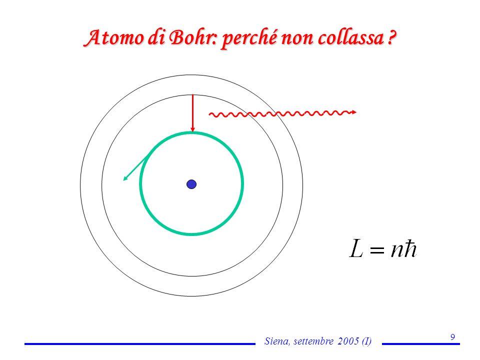 Siena, settembre 2005 (I) 9 Atomo di Bohr: perché non collassa ?