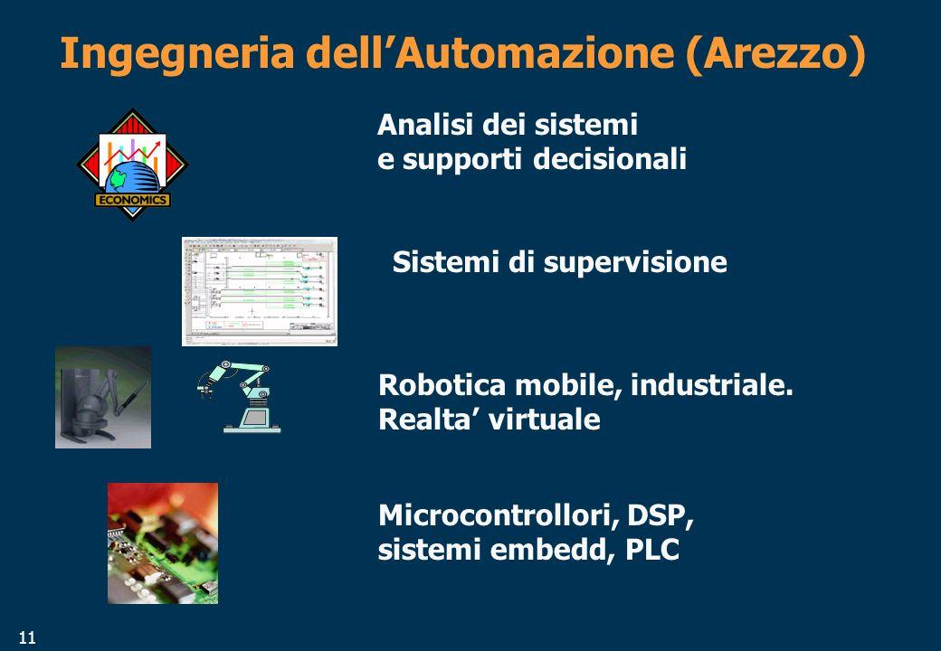 11 Ingegneria dellAutomazione (Arezzo) Analisi dei sistemi e supporti decisionali Robotica mobile, industriale.