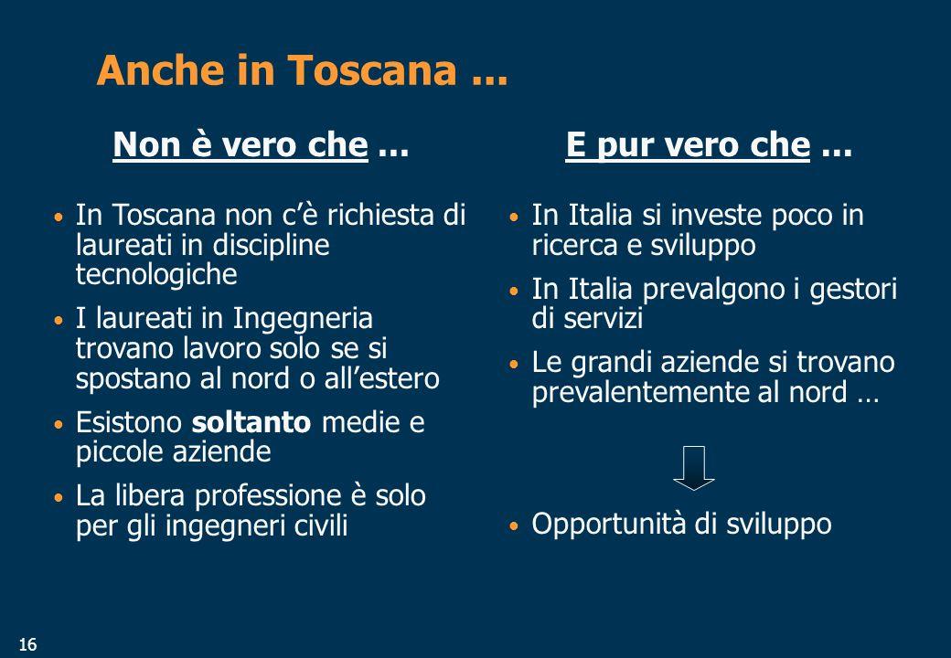 16 Anche in Toscana... Non è vero che...