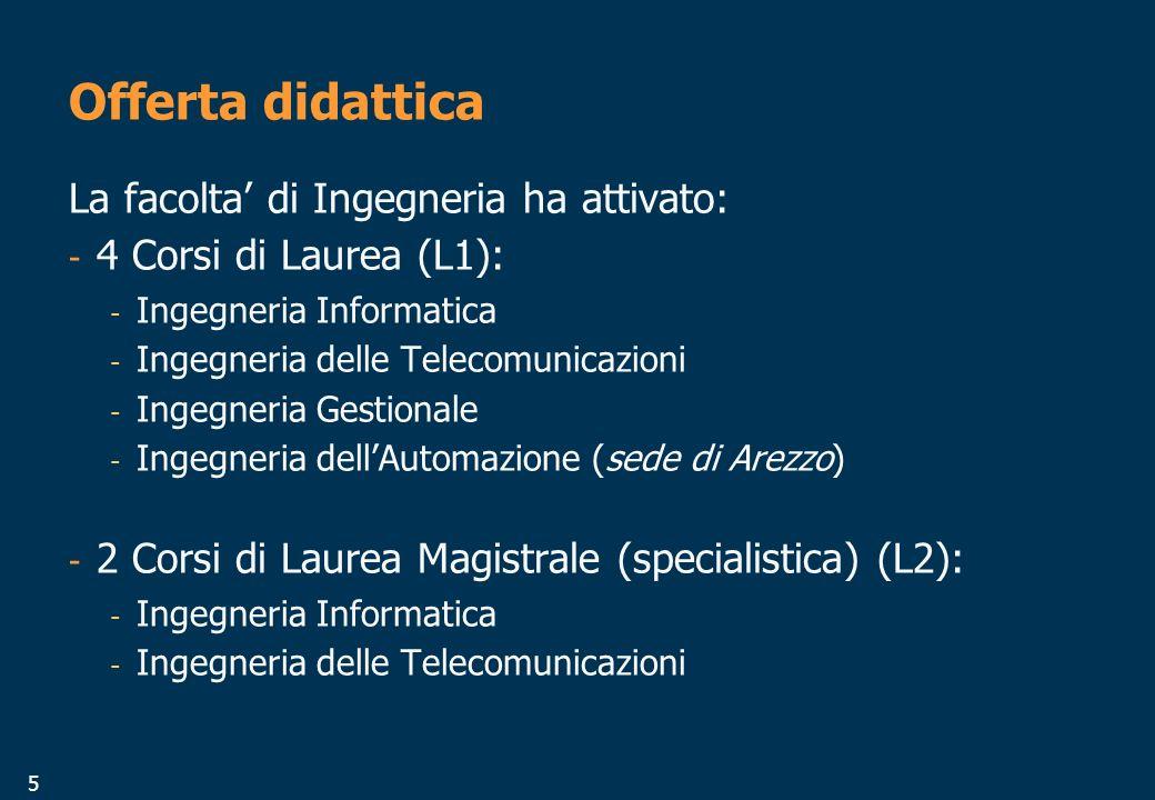 5 Offerta didattica La facolta di Ingegneria ha attivato: - 4 Corsi di Laurea (L1): - Ingegneria Informatica - Ingegneria delle Telecomunicazioni - Ingegneria Gestionale - Ingegneria dellAutomazione (sede di Arezzo) - 2 Corsi di Laurea Magistrale (specialistica) (L2): - Ingegneria Informatica - Ingegneria delle Telecomunicazioni