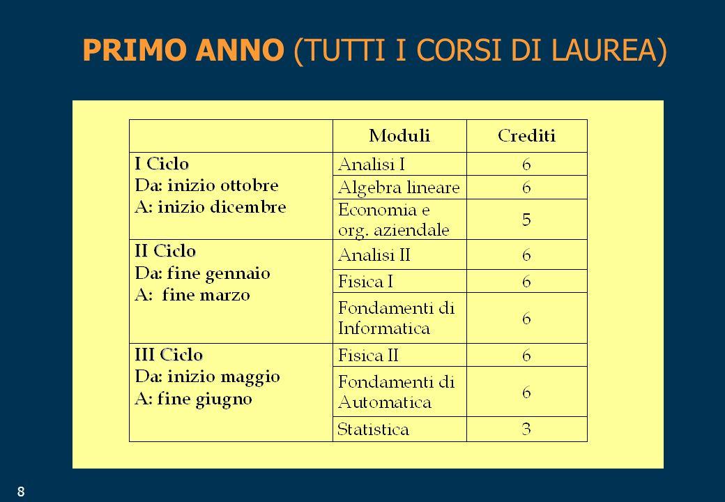 8 PRIMO ANNO (TUTTI I CORSI DI LAUREA)