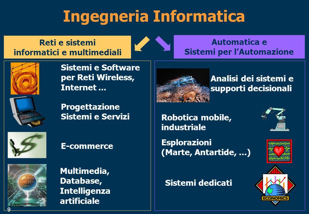 9 Ingegneria Informatica Reti e sistemi informatici e multimediali Sistemi e Software per Reti Wireless, Internet...