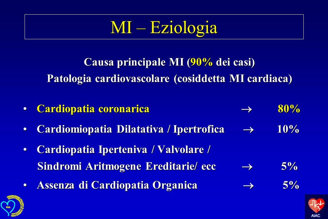 MI – Eziologia Cardiopatia coronarica 80% Cardiopatia coronarica 80% Cardiomiopatia Dilatativa / Ipertrofica 10% Cardiomiopatia Dilatativa / Ipertrofi