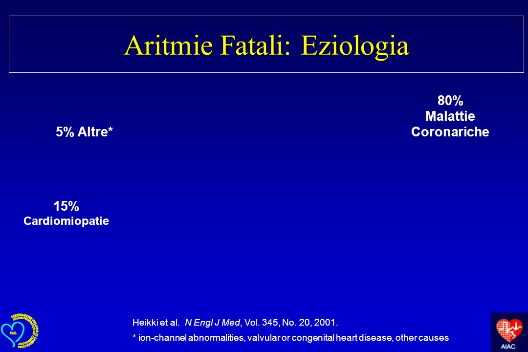 80% Malattie Coronariche Heikki et al. N Engl J Med, Vol. 345, No. 20, 2001. * ion-channel abnormalities, valvular or congenital heart disease, other