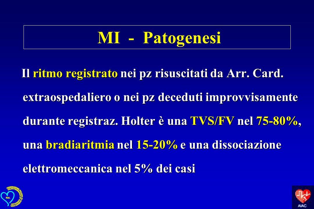 MI - Patogenesi Il ritmo registrato nei pz risuscitati da Arr. Card. extraospedaliero o nei pz deceduti improvvisamente durante registraz. Holter è un