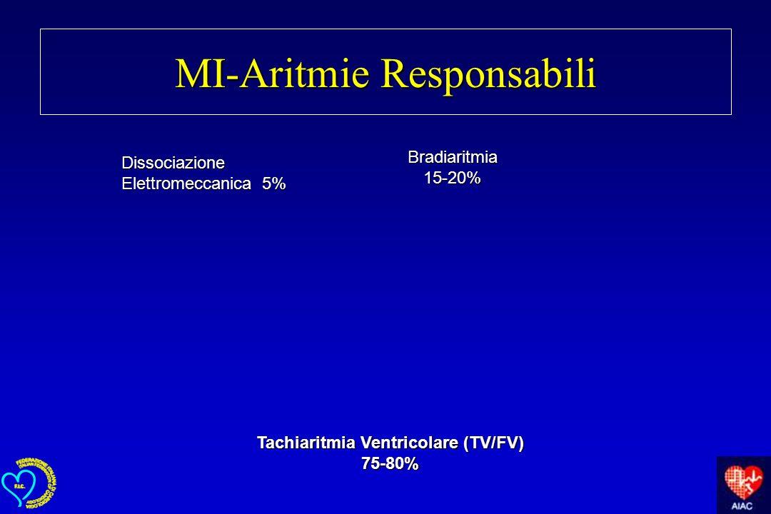 MI-Aritmie Responsabili Bradiaritmia15-20% Tachiaritmia Ventricolare (TV/FV) 75-80% Dissociazione Elettromeccanica 5%