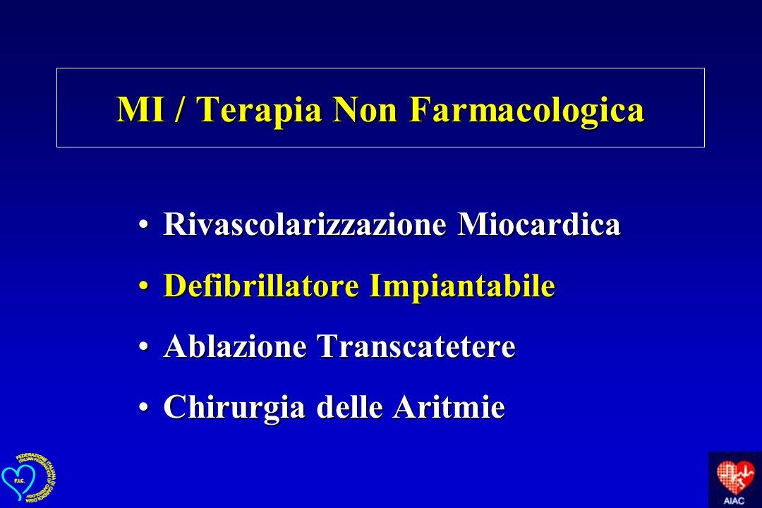 MI / Terapia Non Farmacologica Rivascolarizzazione MiocardicaRivascolarizzazione Miocardica Defibrillatore ImpiantabileDefibrillatore Impiantabile Abl