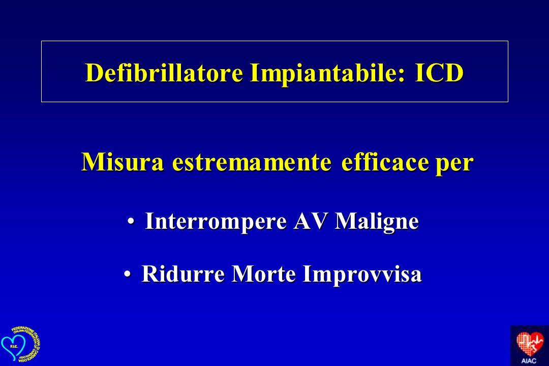 Defibrillatore Impiantabile: ICD Interrompere AV MaligneInterrompere AV Maligne Ridurre Morte ImprovvisaRidurre Morte Improvvisa Misura estremamente e
