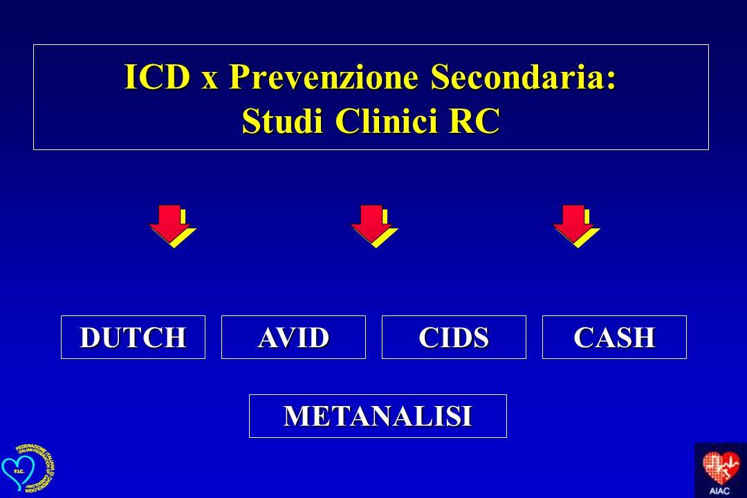 ICD x Prevenzione Secondaria: Studi Clinici RC DUTCHAVIDCIDSCASH METANALISI
