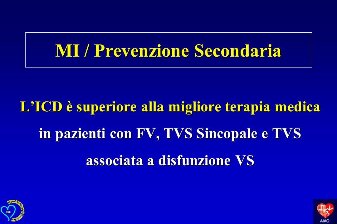 MI / Prevenzione Secondaria LICD è superiore alla migliore terapia medica in pazienti con FV, TVS Sincopale e TVS associata a disfunzione VS LICD è su