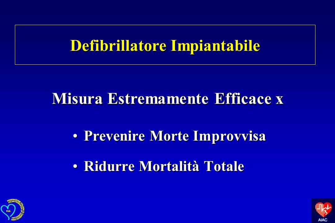 Prevenire Morte ImprovvisaPrevenire Morte Improvvisa Ridurre Mortalità TotaleRidurre Mortalità Totale Misura Estremamente Efficace x Defibrillatore Im