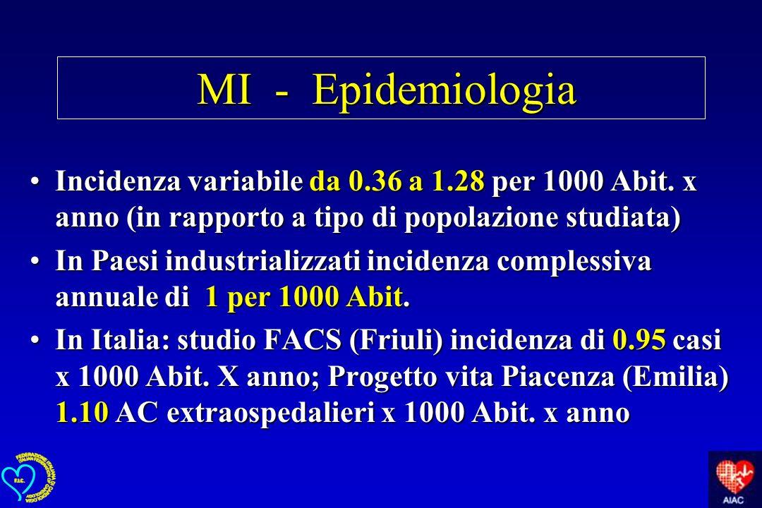 MI - Epidemiologia MI - Epidemiologia Incidenza variabile da 0.36 a 1.28 per 1000 Abit. x anno (in rapporto a tipo di popolazione studiata)Incidenza v