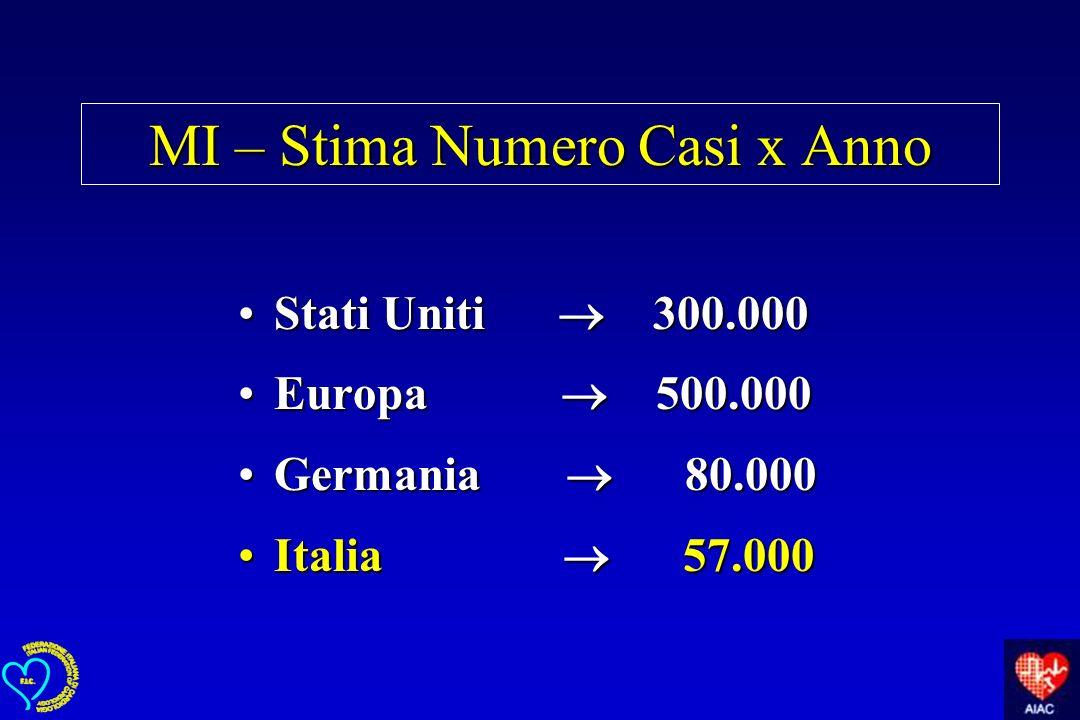 MI – Stima Numero Casi x Anno Stati Uniti 300.000Stati Uniti 300.000 Europa 500.000Europa 500.000 Germania 80.000Germania 80.000 Italia 57.000Italia 5