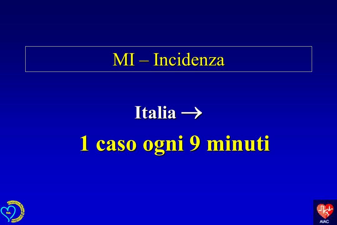 MI – Incidenza Italia 1 caso ogni 9 minuti