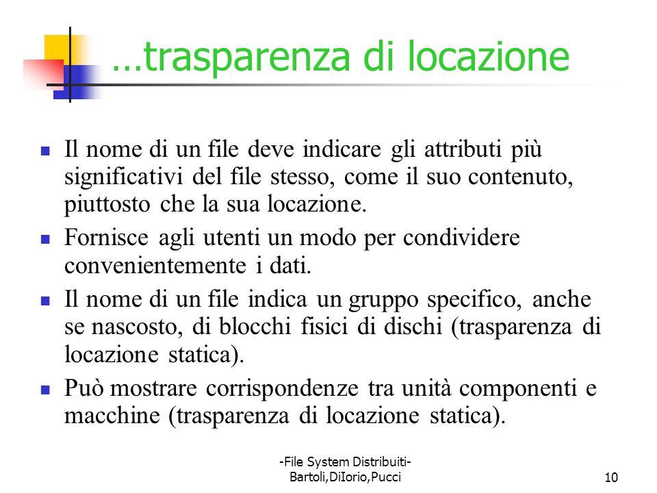 -File System Distribuiti- Bartoli,DiIorio,Pucci10 …trasparenza di locazione Il nome di un file deve indicare gli attributi più significativi del file