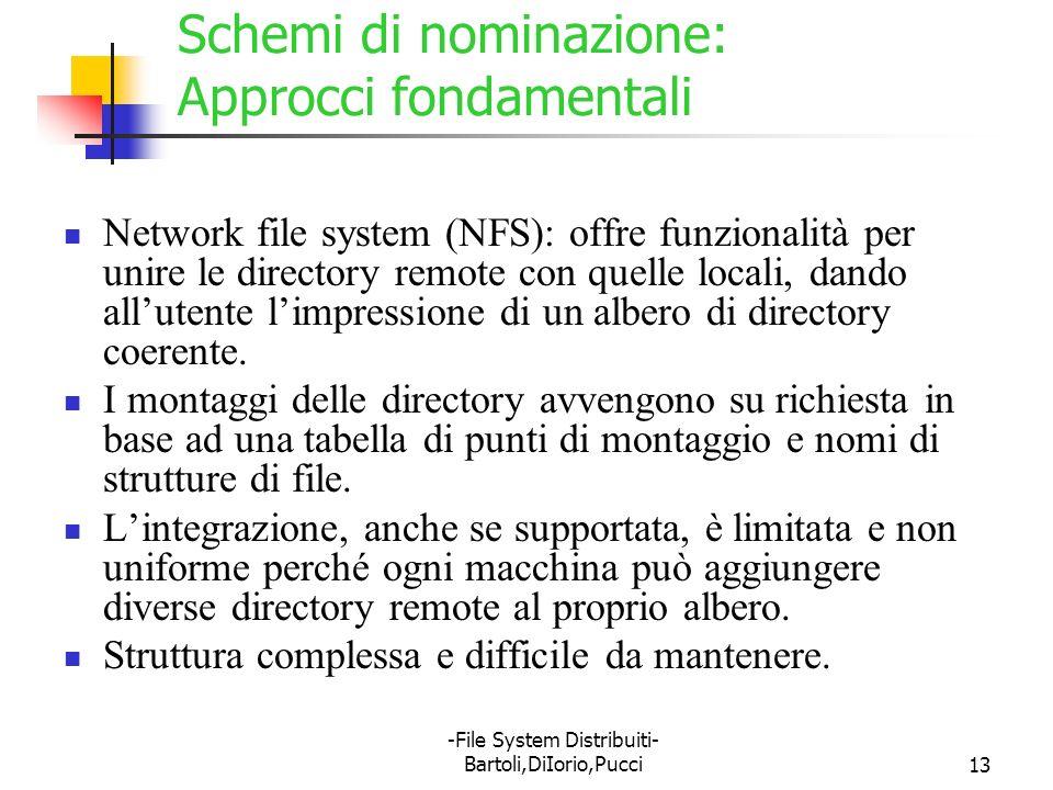 -File System Distribuiti- Bartoli,DiIorio,Pucci13 Schemi di nominazione: Approcci fondamentali Network file system (NFS): offre funzionalità per unire