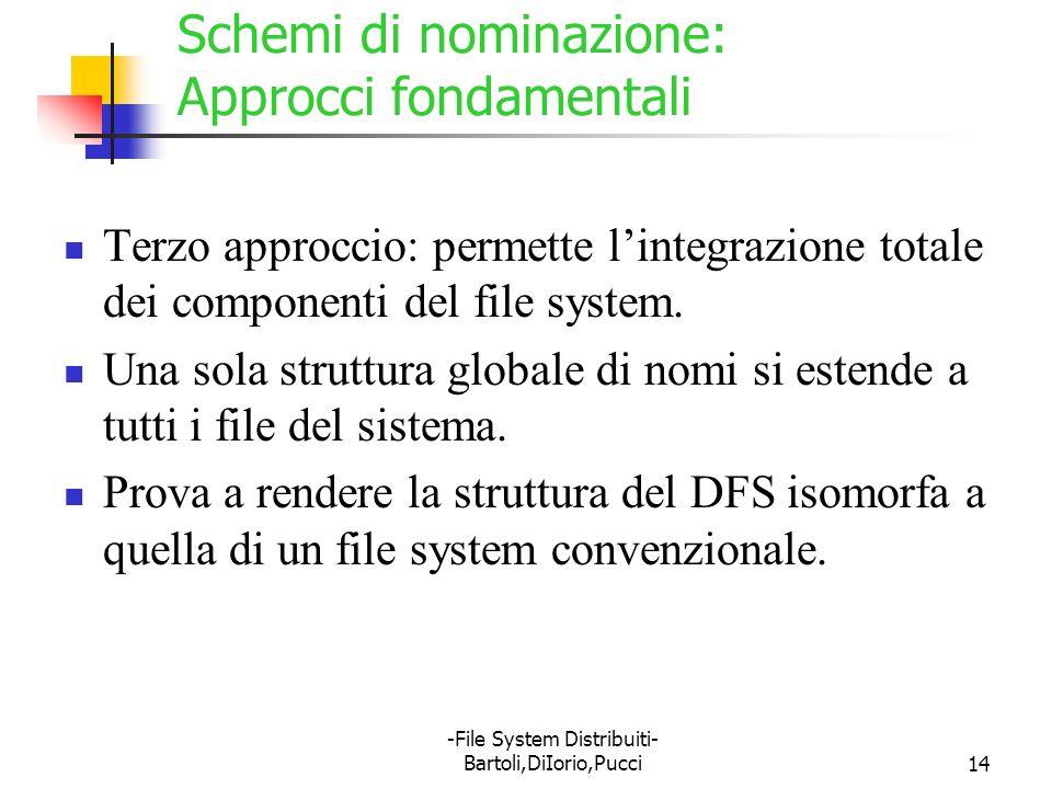 -File System Distribuiti- Bartoli,DiIorio,Pucci14 Schemi di nominazione: Approcci fondamentali Terzo approccio: permette lintegrazione totale dei comp