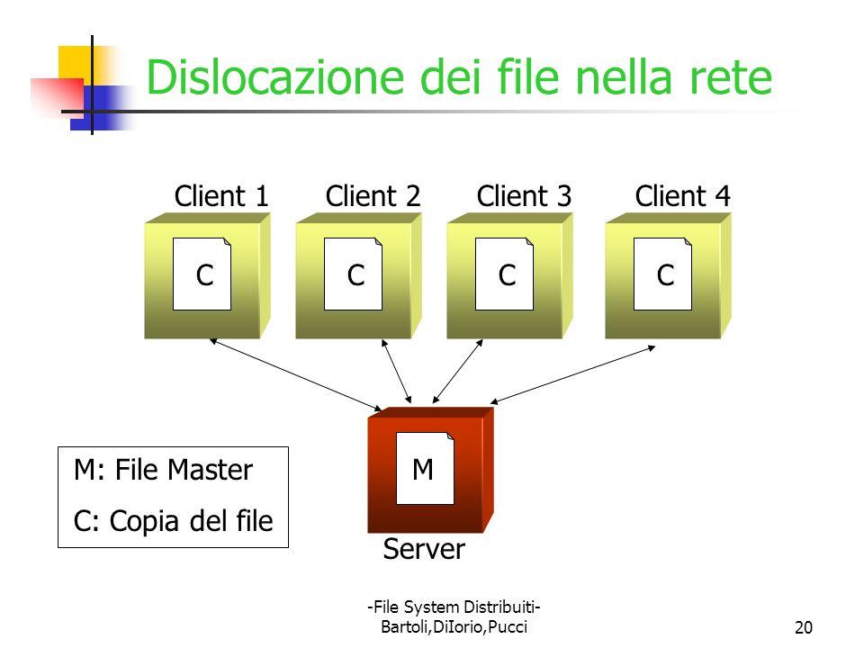 -File System Distribuiti- Bartoli,DiIorio,Pucci20 Dislocazione dei file nella rete C Client 2 C Client 1 C Client 3 C Client 4 M Server M: File Master