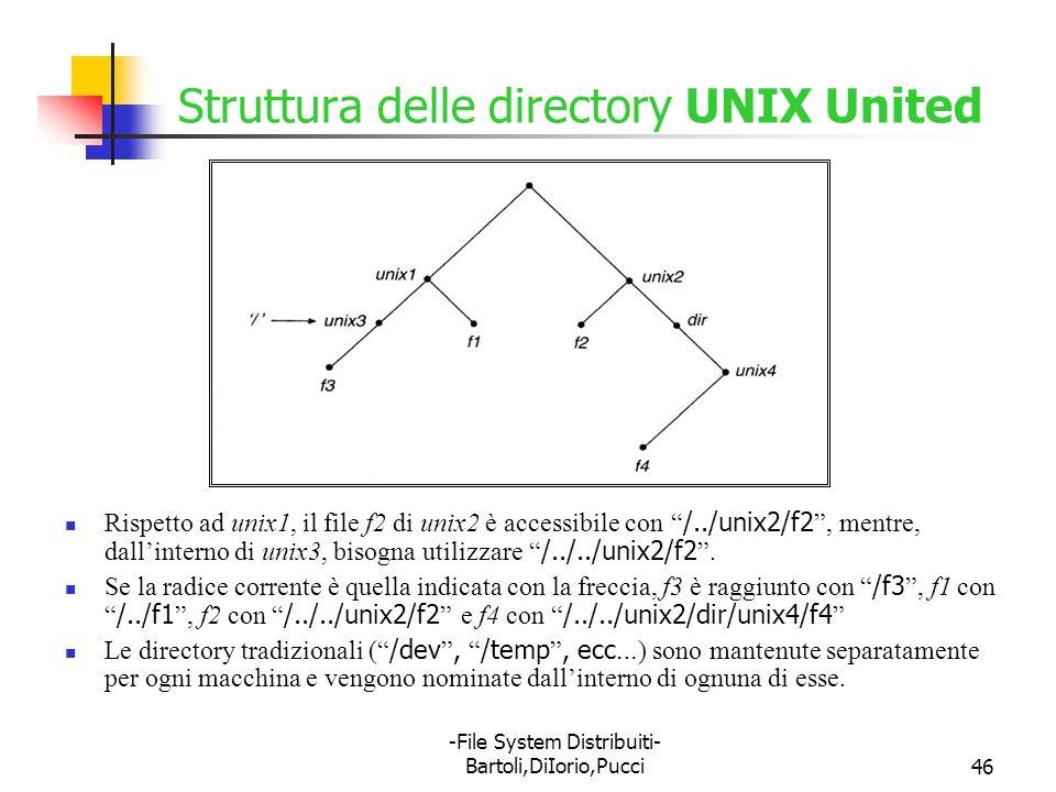 -File System Distribuiti- Bartoli,DiIorio,Pucci46 Struttura delle directory UNIX United Rispetto ad unix1, il file f2 di unix2 è accessibile con /../u