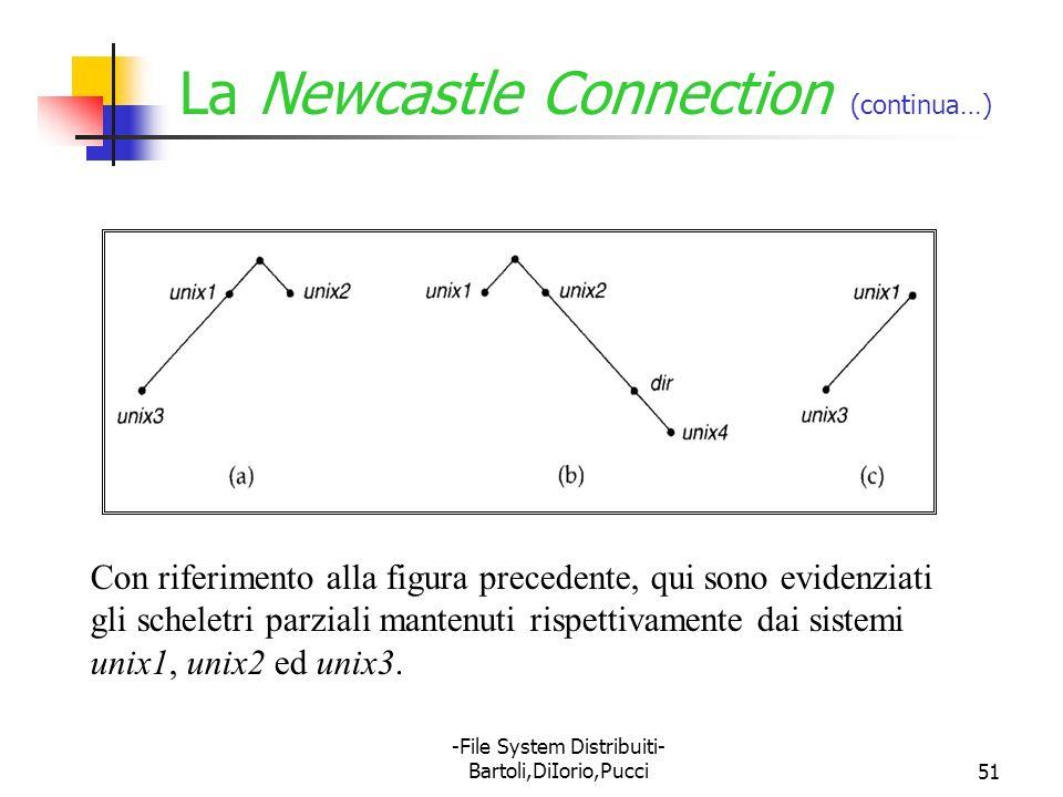 -File System Distribuiti- Bartoli,DiIorio,Pucci51 La Newcastle Connection (continua…) Con riferimento alla figura precedente, qui sono evidenziati gli